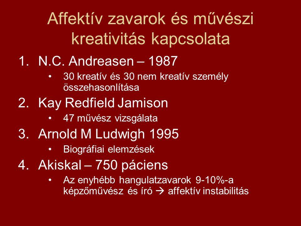 Affektív zavarok és művészi kreativitás kapcsolata 1.N.C. Andreasen – 1987 30 kreatív és 30 nem kreatív személy összehasonlítása 2.Kay Redfield Jamiso