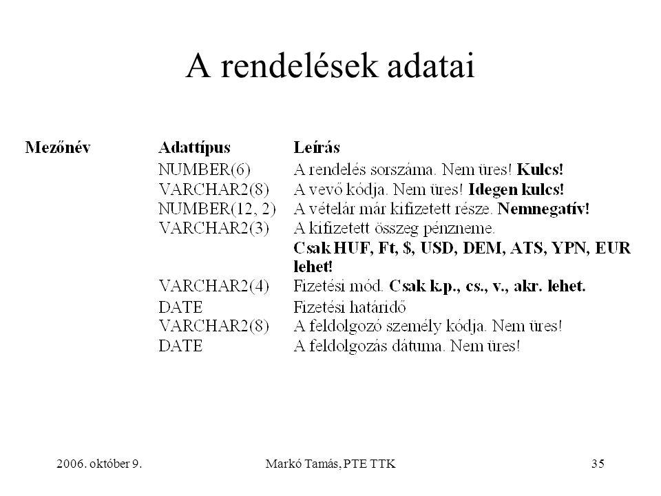2006. október 9.Markó Tamás, PTE TTK35 A rendelések adatai