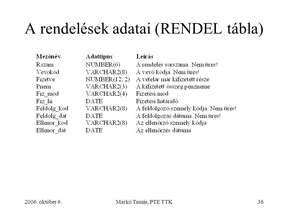 2006. október 9.Markó Tamás, PTE TTK36 A rendelések adatai (RENDEL tábla)