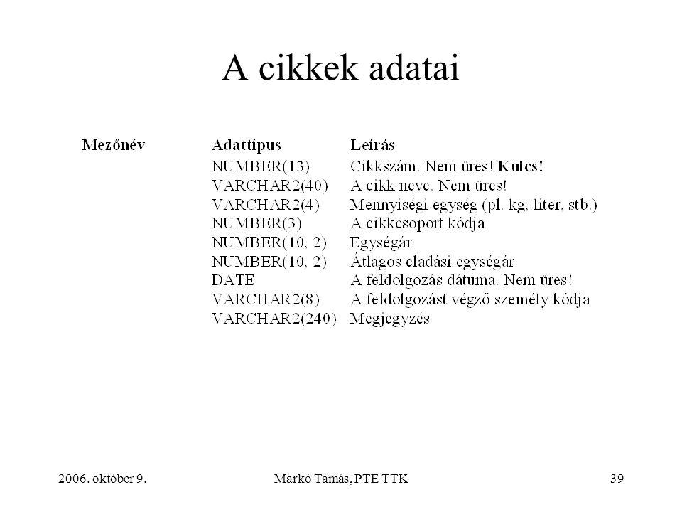 2006. október 9.Markó Tamás, PTE TTK39 A cikkek adatai