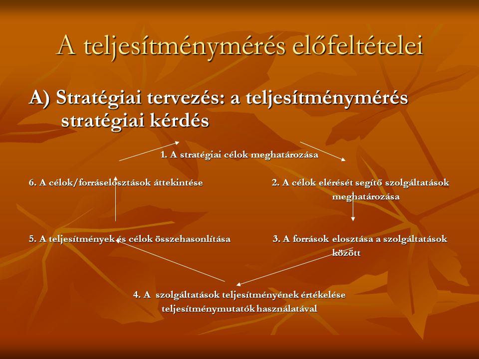 A teljesítménymérés előfeltételei A) Stratégiai tervezés: a teljesítménymérés stratégiai kérdés 1. A stratégiai célok meghatározása 6. A célok/forráse