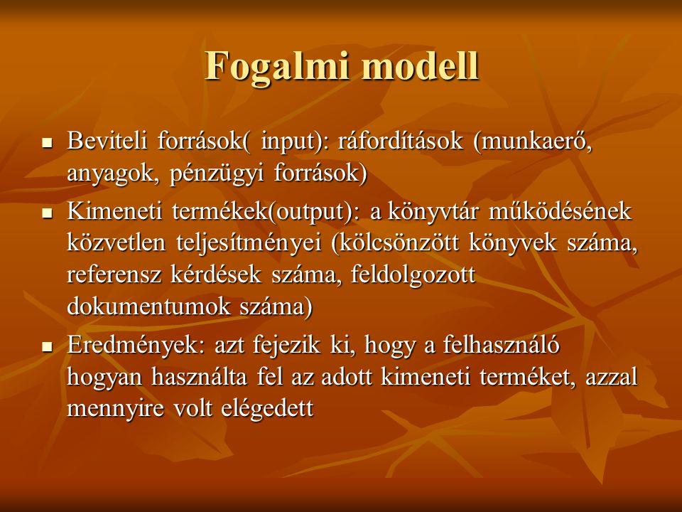 Fogalmi modell Beviteli források( input): ráfordítások (munkaerő, anyagok, pénzügyi források) Beviteli források( input): ráfordítások (munkaerő, anyag