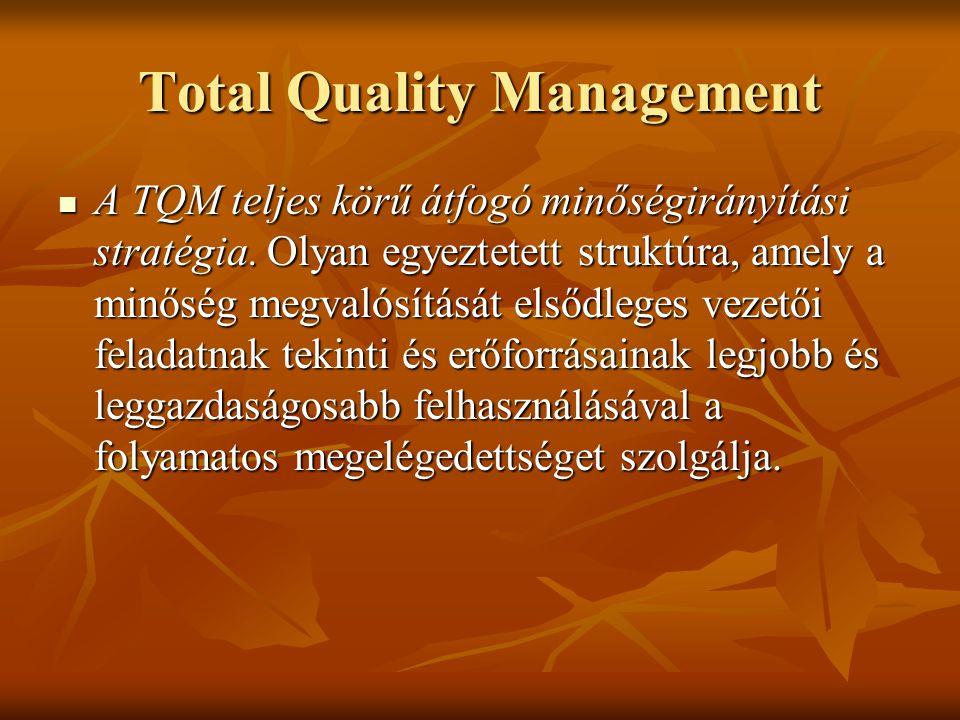 Total Quality Management A TQM teljes körű átfogó minőségirányítási stratégia. Olyan egyeztetett struktúra, amely a minőség megvalósítását elsődleges