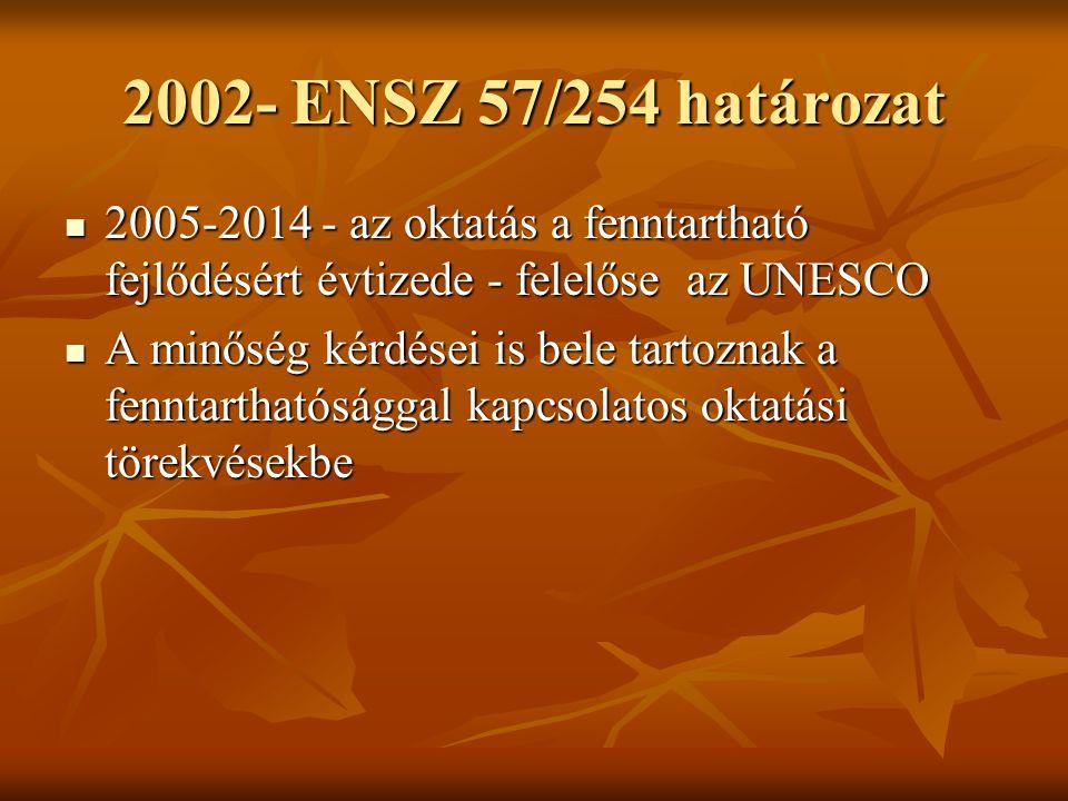 2002- ENSZ 57/254 határozat 2005-2014 - az oktatás a fenntartható fejlődésért évtizede - felelőse az UNESCO 2005-2014 - az oktatás a fenntartható fejl