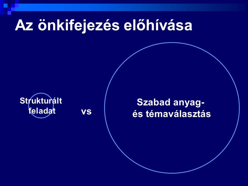 Az önkifejezés előhívása Strukturált feladat Szabad anyag- és témaválasztás vs