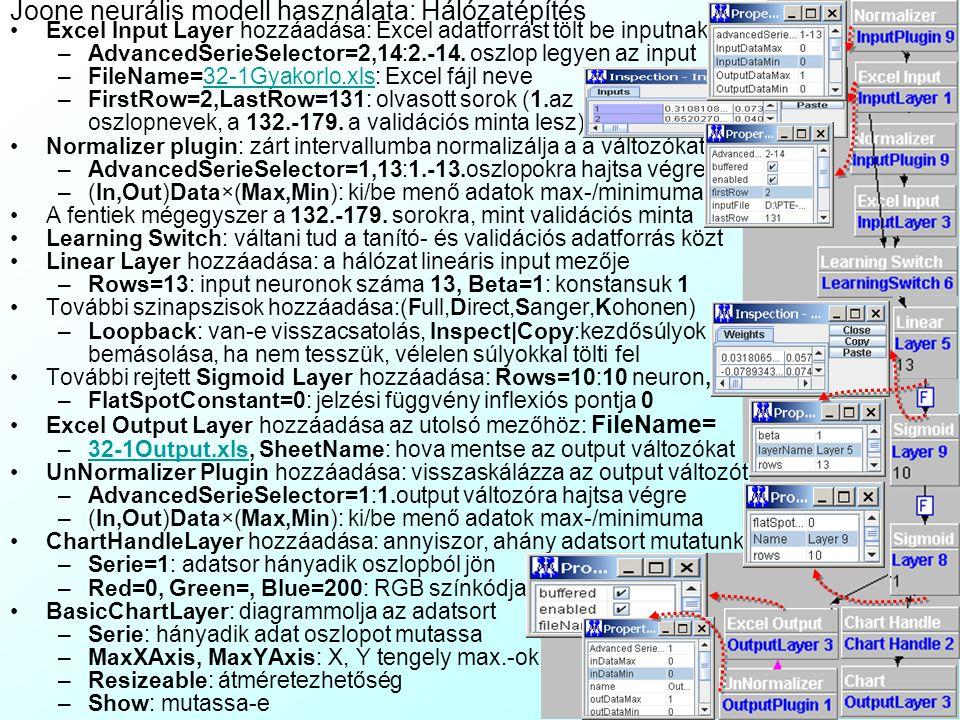 Excel Input Layer hozzáadása: Excel adatforrást tölt be inputnak –AdvancedSerieSelector=2,14:2.-14. oszlop legyen az input –FileName=32-1Gyakorlo.xls: