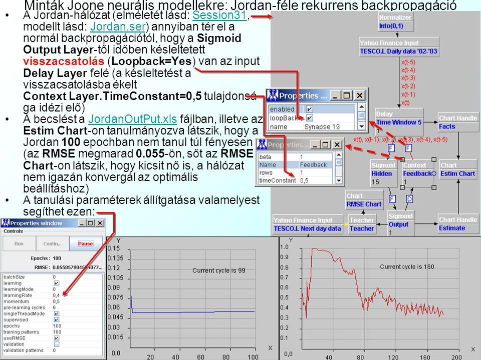 Minták Joone neurális modellekre: Jordan-féle rekurrens backpropagáció A Jordan-hálózat (elméletét lásd: Session31, modellt lásd: Jordan.ser) annyiban