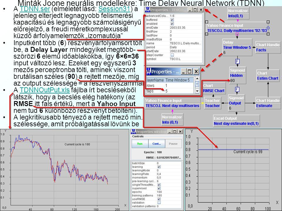 Minták Joone neurális modellekre: Time Delay Neural Network (TDNN) A TDNN.ser (elméletét lásd: Session31) a jelenleg elterjedt legnagyobb felismerési