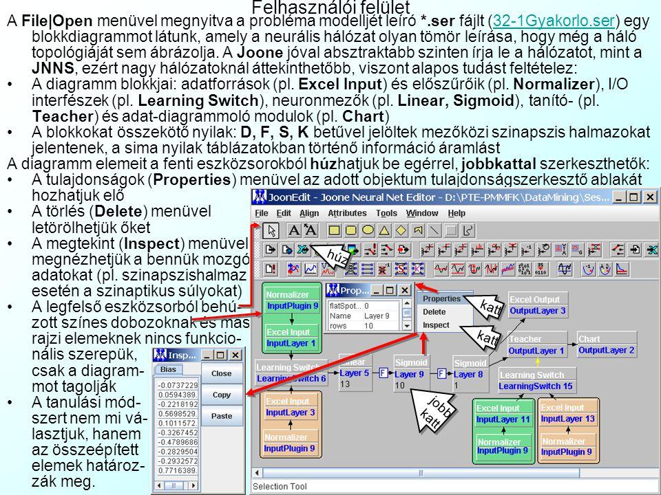 A File|Open menüvel megnyitva a probléma modelljét leíró *.ser fájlt (32-1Gyakorlo.ser) egy blokkdiagrammot látunk, amely a neurális hálózat olyan töm