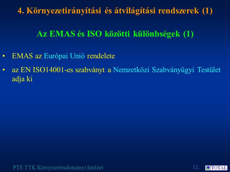 Az EMAS és ISO közötti különbségek (1) PTE TTK Környezettudományi Intézet 4.