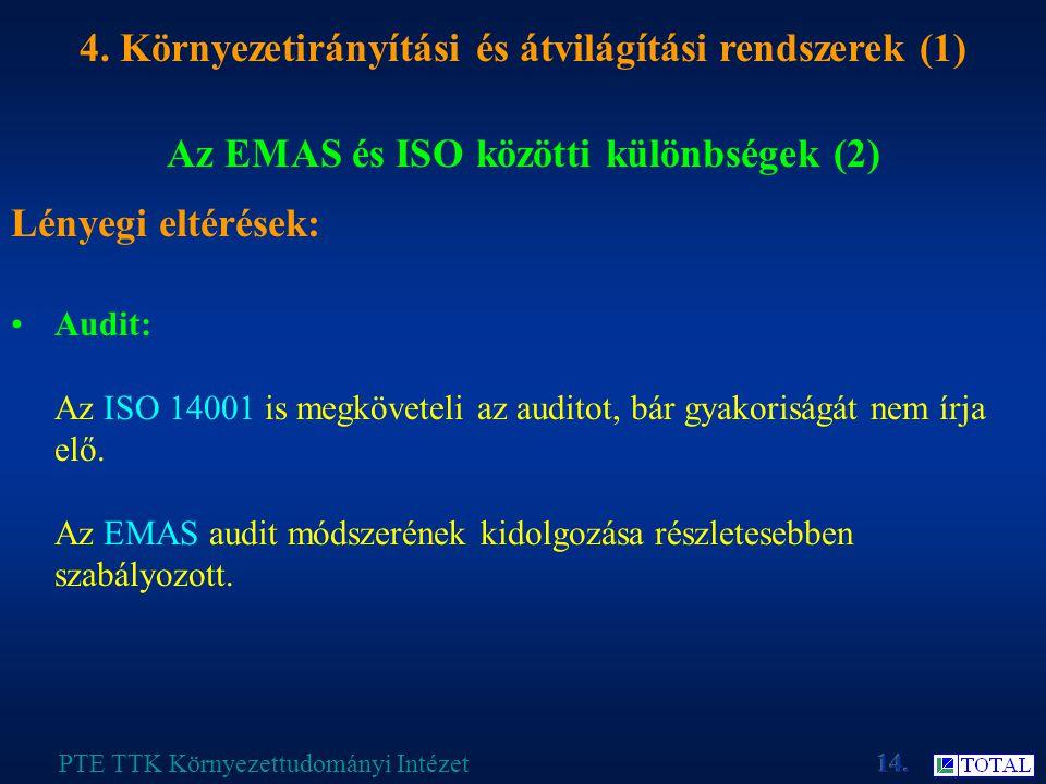 Az EMAS és ISO közötti különbségek (2) PTE TTK Környezettudományi Intézet 4.