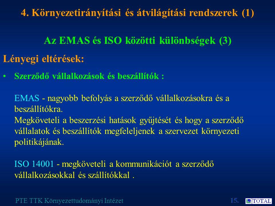 Az EMAS és ISO közötti különbségek (3) PTE TTK Környezettudományi Intézet 4.