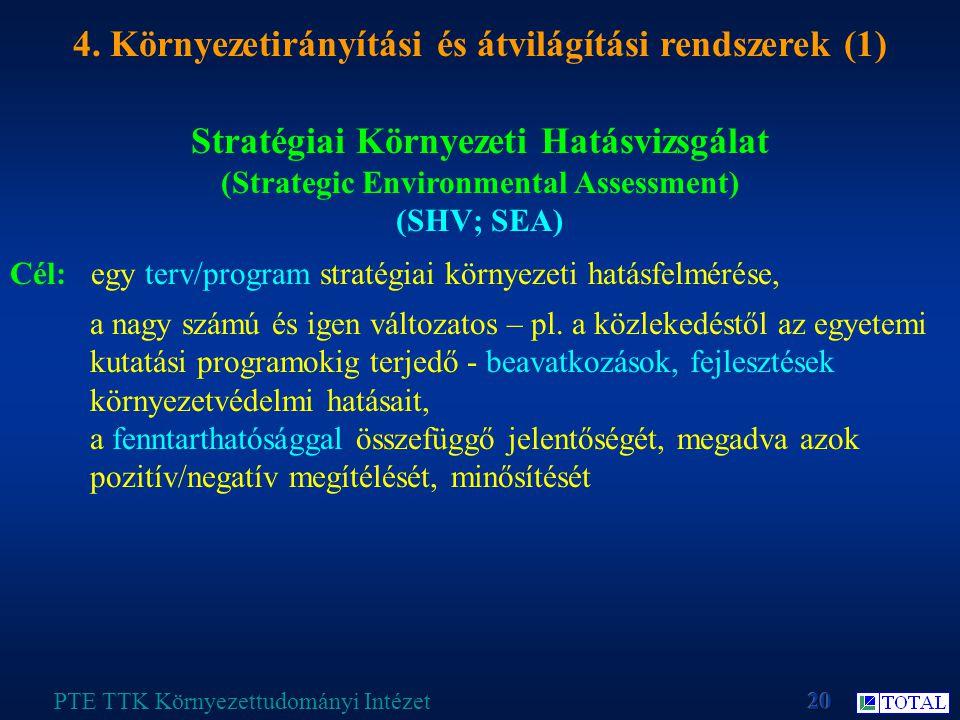 Stratégiai Környezeti Hatásvizsgálat (Strategic Environmental Assessment) (SHV; SEA) PTE TTK Környezettudományi Intézet 4.
