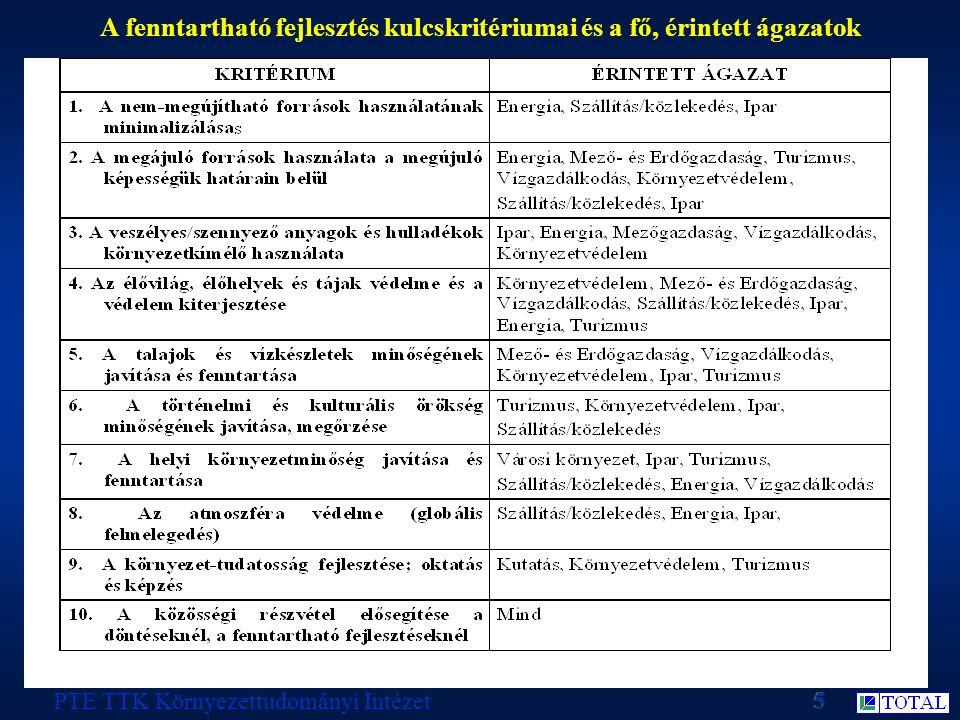 A fenntartható fejlesztés kulcskritériumai és a fő, érintett ágazatok PTE TTK Környezettudományi Intézet