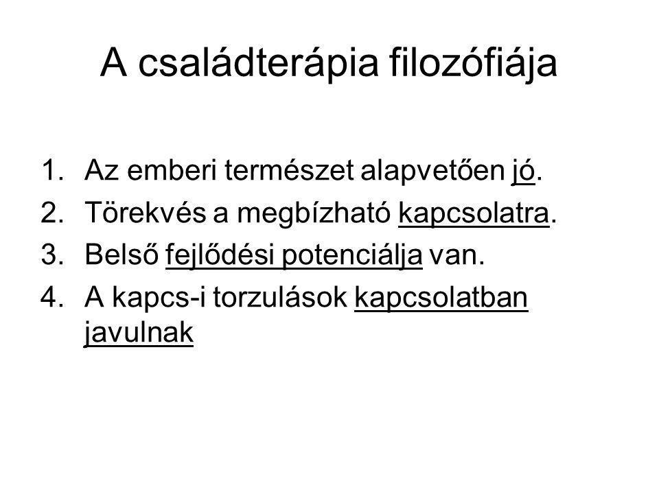 Dr.Székely Ilona: Tárgykapcsolat-elmélet családterápiában Animula Kiadó, Bp.