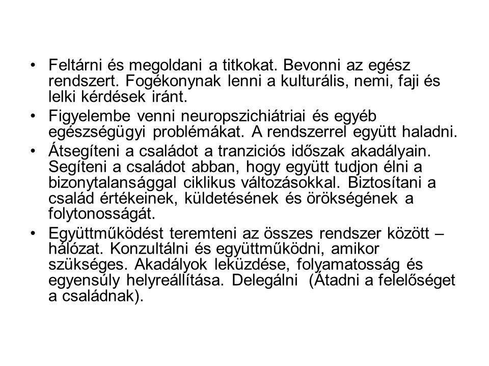 Speciális témák Túry Ferenc: Anorexia, bulimia Print-X- Budavár Kiadó, 2005 Silvano Arieti: Skizofrénia a családban Gondolat Kiadó, Bp.