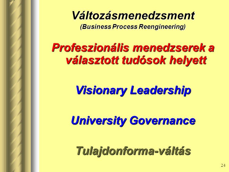 24 Változásmenedzsment (Business Process Reengineering) Profeszionális menedzserek a választott tudósok helyett Visionary Leadership University Governance Tulajdonforma-váltás