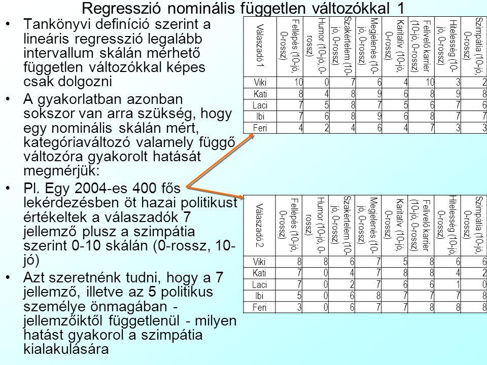 Regresszió nominális független változókkal 1 Tankönyvi definíció szerint a lineáris regresszió legalább intervallum skálán mérhető független változókk