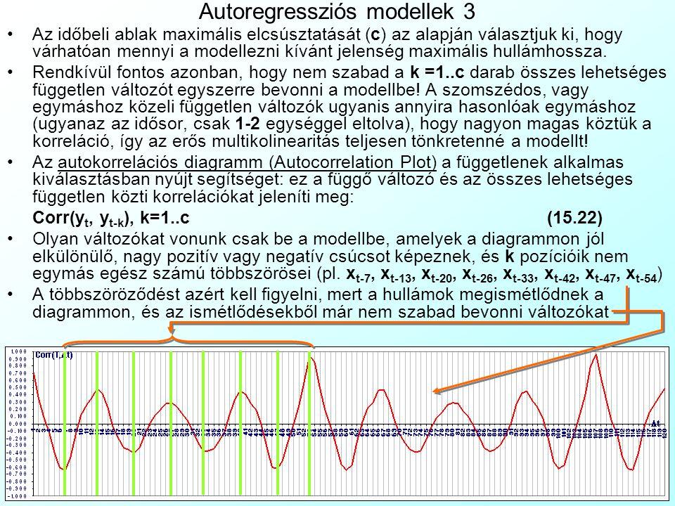 Autoregressziós modellek 3 Az időbeli ablak maximális elcsúsztatását (c) az alapján választjuk ki, hogy várhatóan mennyi a modellezni kívánt jelenség maximális hullámhossza.