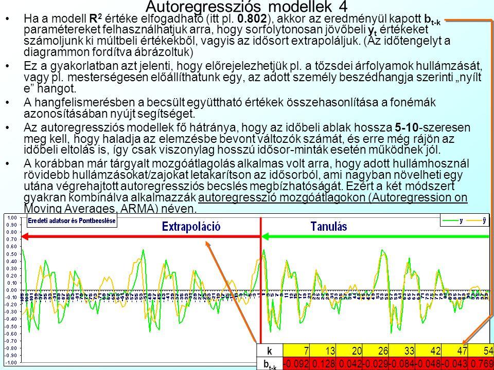 Autoregressziós modellek 4 Ha a modell R 2 értéke elfogadható (itt pl.