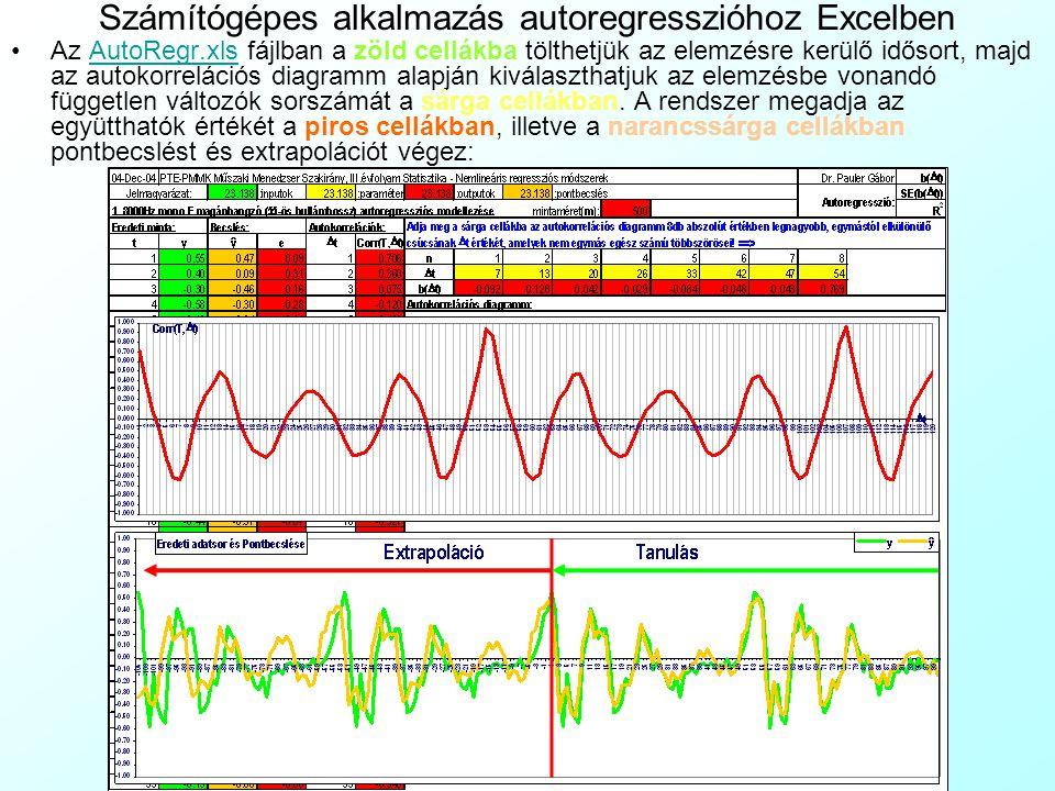 Számítógépes alkalmazás autoregresszióhoz Excelben Az AutoRegr.xls fájlban a zöld cellákba tölthetjük az elemzésre kerülő idősort, majd az autokorrelációs diagramm alapján kiválaszthatjuk az elemzésbe vonandó független változók sorszámát a sárga cellákban.