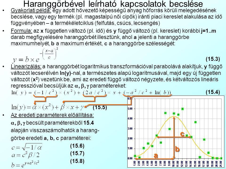 Exponenciális görbével leírható kapcsolatok becslése Gyakorlati példa: egy termék keresletének alakulása különböző árszinteknél Formula: az x független változó (pl.