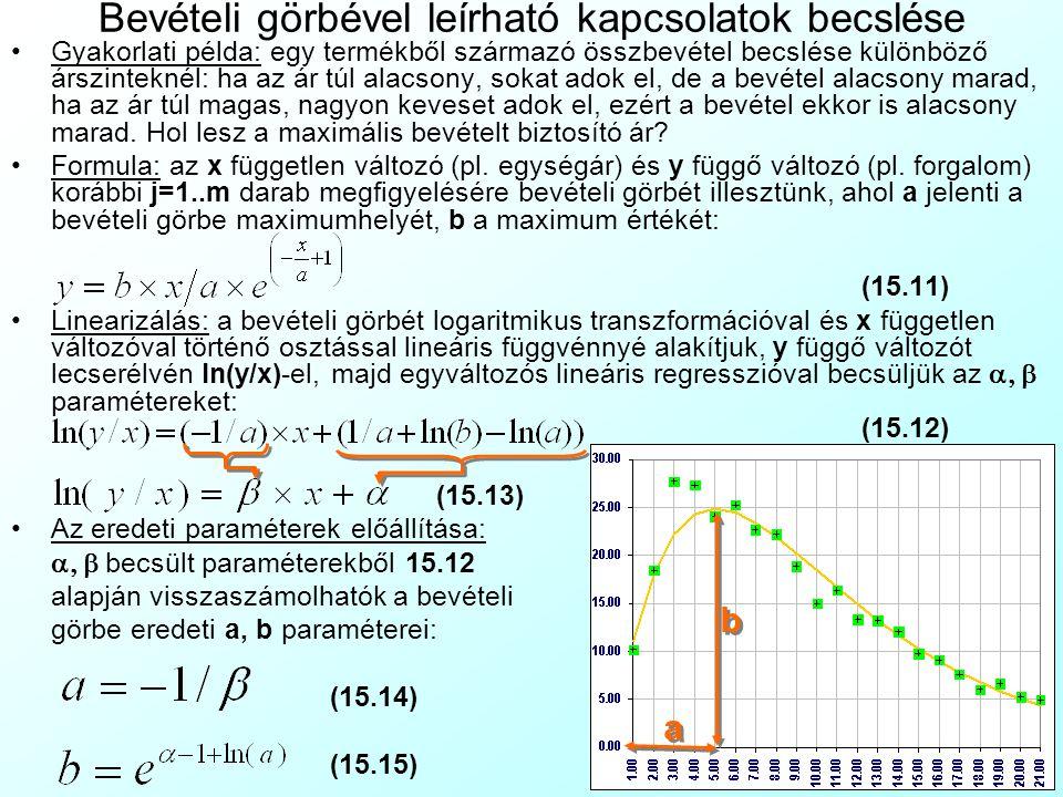 Az előadás tartalma Linearizált regresszió analízis Nemlineáris függvények linearizálása –Parabola –Haranggörbe –Exponenciális függvény –Bevételi görbe –Logisztikus görbe Számítógépes alkalmazás linearizált regresszióhoz Excelben Számítógépes alkalmazás linearizált regresszióhoz SPSS-ben Regresszió nominális független változókkal A bináris dummy változók fogalma Példa: politikusok népszerűsége Autoregressziós (AR) modellek Fogalma A multikolinearitás kiküszüöbölése Számítógépes alkalmazás autoregressziós modellekhez Excelben