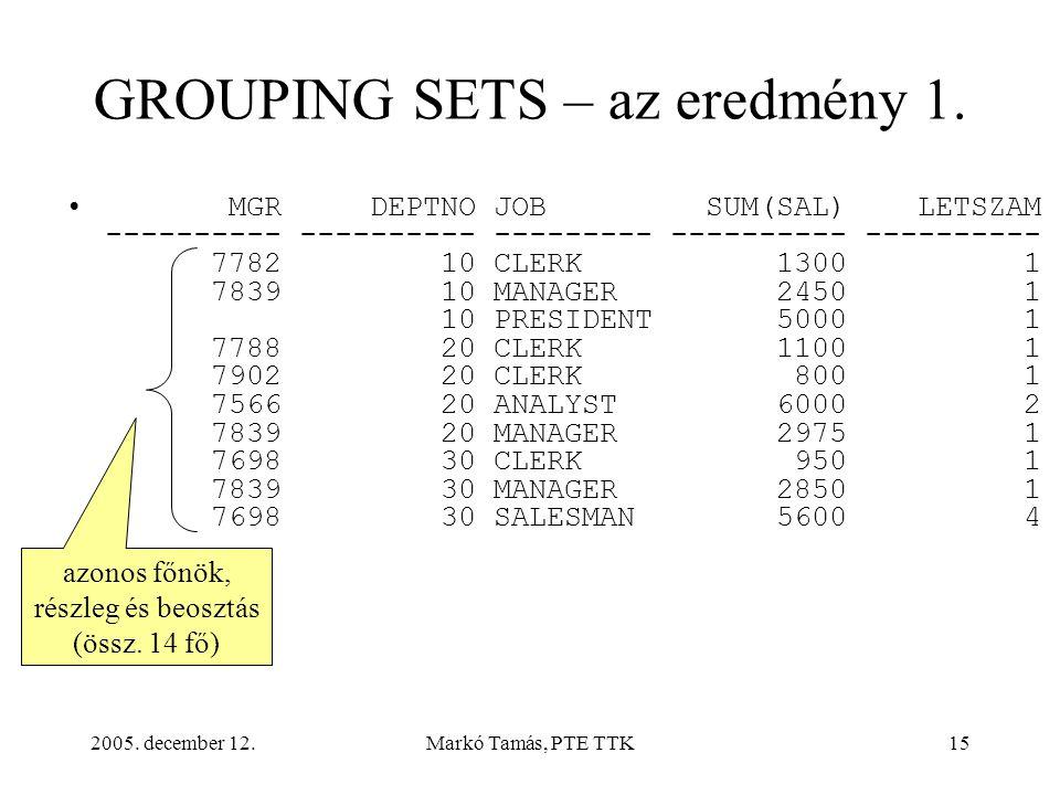 2005. december 12.Markó Tamás, PTE TTK15 GROUPING SETS – az eredmény 1.
