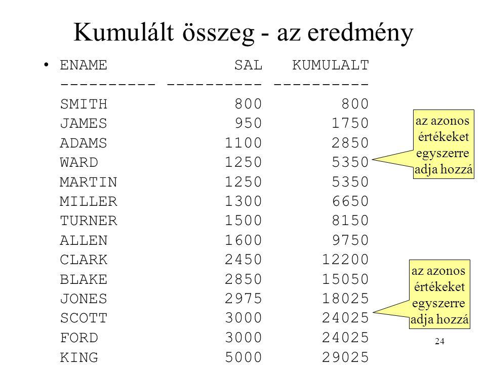 24 Kumulált összeg - az eredmény ENAME SAL KUMULALT ---------- ---------- ---------- SMITH 800 800 JAMES 950 1750 ADAMS 1100 2850 WARD 1250 5350 MARTIN 1250 5350 MILLER 1300 6650 TURNER 1500 8150 ALLEN 1600 9750 CLARK 2450 12200 BLAKE 2850 15050 JONES 2975 18025 SCOTT 3000 24025 FORD 3000 24025 KING 5000 29025 az azonos értékeket egyszerre adja hozzá az azonos értékeket egyszerre adja hozzá