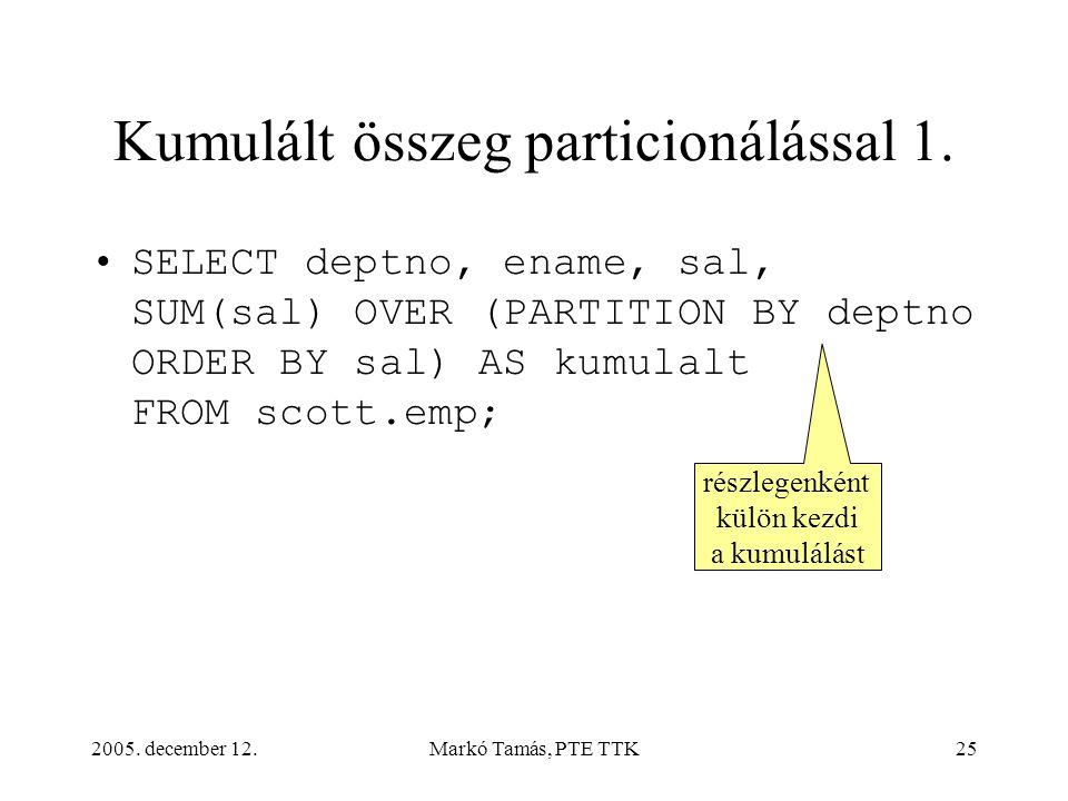2005. december 12.Markó Tamás, PTE TTK25 Kumulált összeg particionálással 1.