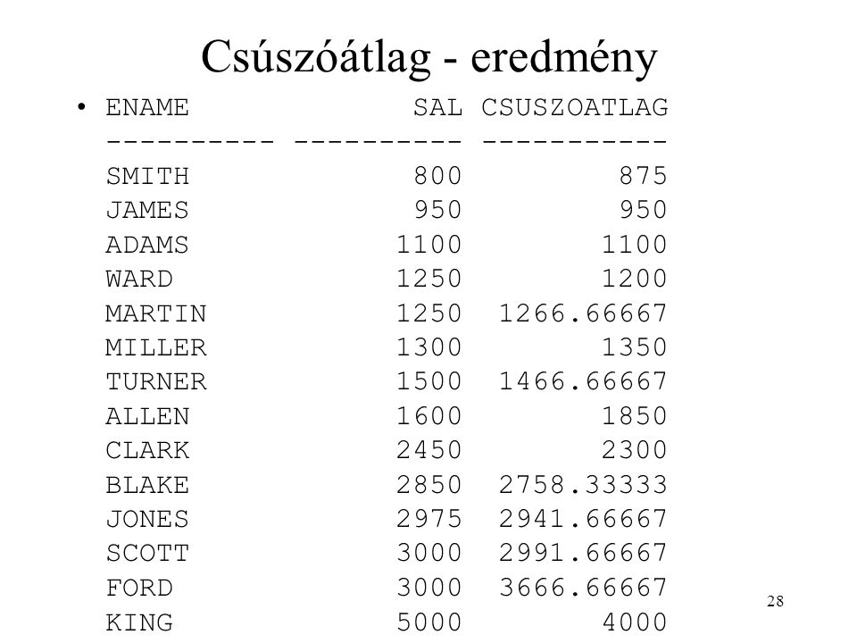 28 Csúszóátlag - eredmény ENAME SAL CSUSZOATLAG ---------- ---------- ----------- SMITH 800 875 JAMES 950 950 ADAMS 1100 1100 WARD 1250 1200 MARTIN 1250 1266.66667 MILLER 1300 1350 TURNER 1500 1466.66667 ALLEN 1600 1850 CLARK 2450 2300 BLAKE 2850 2758.33333 JONES 2975 2941.66667 SCOTT 3000 2991.66667 FORD 3000 3666.66667 KING 5000 4000