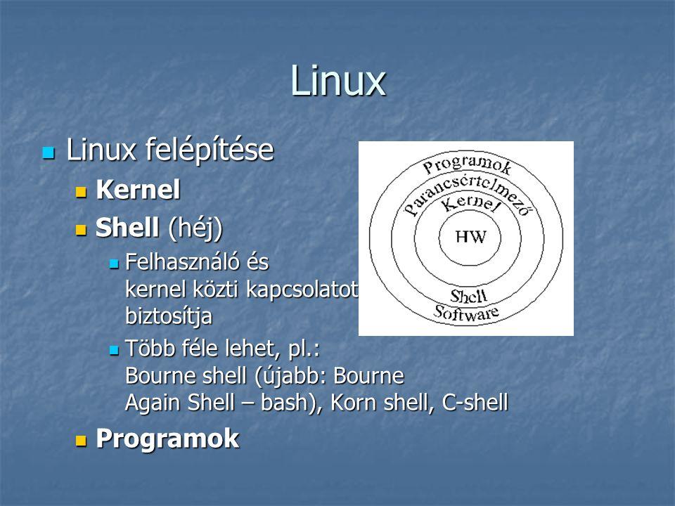 Linux Linux felépítése Linux felépítése Kernel Kernel Shell (héj) Shell (héj) Felhasználó és kernel közti kapcsolatot biztosítja Felhasználó és kernel