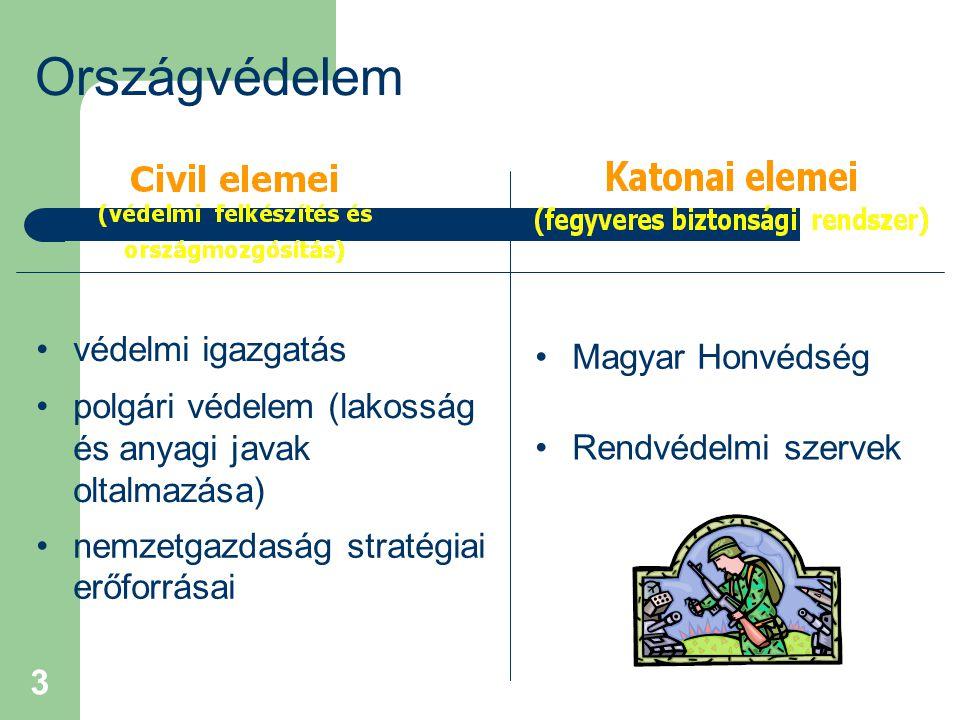 3 Országvédelem védelmi igazgatás polgári védelem (lakosság és anyagi javak oltalmazása) nemzetgazdaság stratégiai erőforrásai Magyar Honvédség Rendvédelmi szervek
