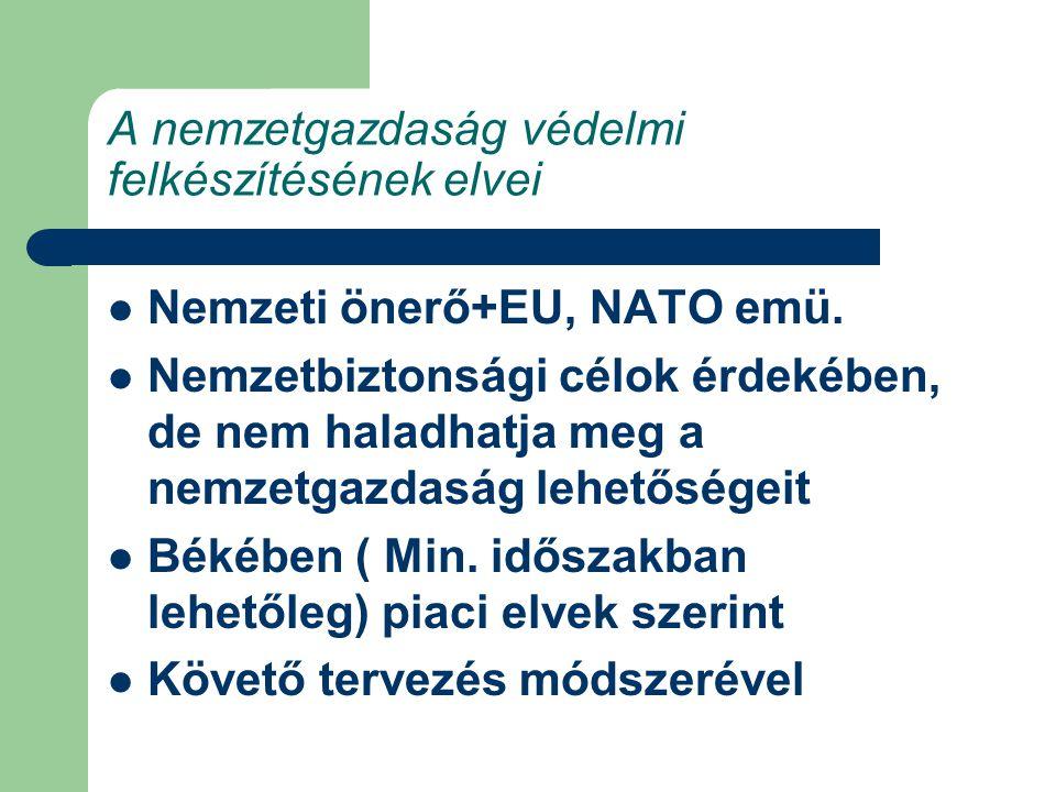 A nemzetgazdaság védelmi felkészítésének elvei Nemzeti önerő+EU, NATO emü.