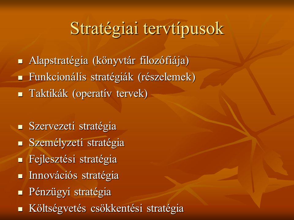 Stratégiai tervtípusok Alapstratégia (könyvtár filozófiája) Alapstratégia (könyvtár filozófiája) Funkcionális stratégiák (részelemek) Funkcionális str