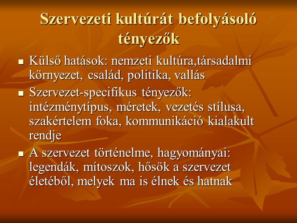 Szervezeti kultúrát befolyásoló tényezők Külső hatások: nemzeti kultúra,társadalmi környezet, család, politika, vallás Külső hatások: nemzeti kultúra,