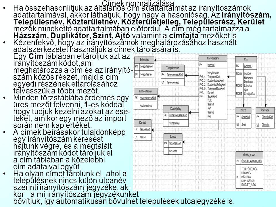 Az általános címek összetétele Szinte nincs is olyan adatbázis, hol a címek tárolásával nem kell foglalkozni. Ugyanakkor ezek tárolása, hogy könnyű ke
