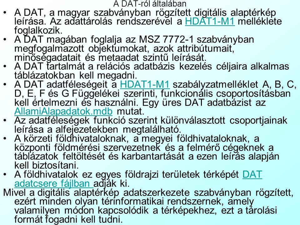 Az előadás tartalma Irányítószámok kezelése Magyar Posta által közzétett irányítószám jegyzék Az irányítószámok egységes adatszerkezetben történő keze