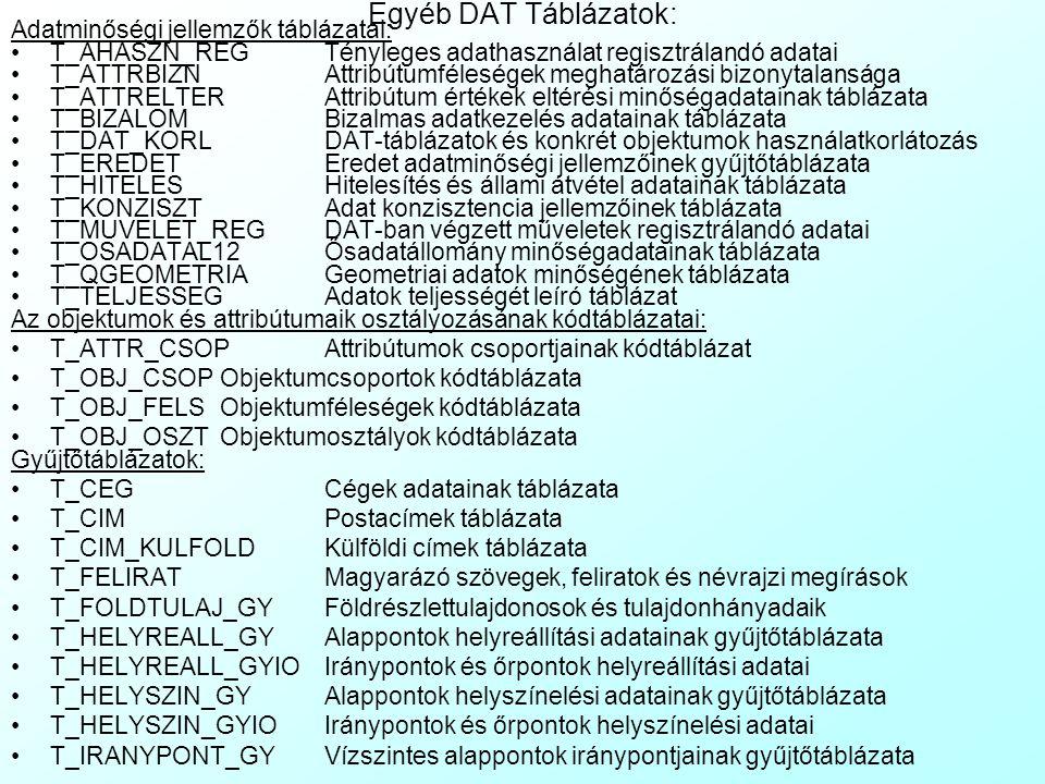 Az objektumokat leíró táblázatok T_OBJ_ATTRAA Vízszintes és 3D geodéziai alappontok és attribútumaik táblázata T_OBJ_ATTRAB Magassági geodéziai alappo