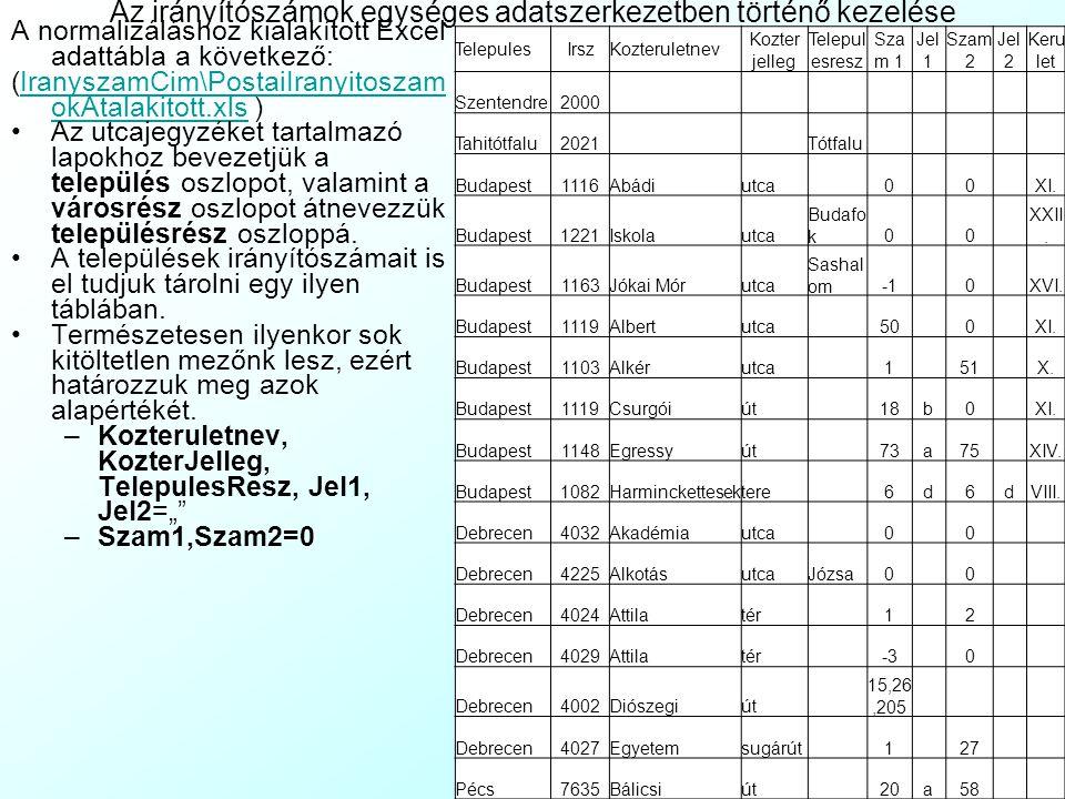 Az irányítószámok egységes adatszerkezetben történő kezelése A normalizáláshoz kialakított Excel adattábla a következő: (IranyszamCim\PostaiIranyitoszam okAtalakitott.xls )IranyszamCim\PostaiIranyitoszam okAtalakitott.xls Az utcajegyzéket tartalmazó lapokhoz bevezetjük a település oszlopot, valamint a városrész oszlopot átnevezzük településrész oszloppá.