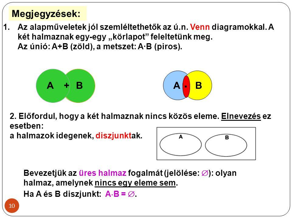 """10 Megjegyzések: 1.Az alapműveletek jól szemléltethetők az ú.n. Venn diagramokkal. A két halmaznak egy-egy """"körlapot"""" feleltetünk meg. Az únió: A+B (z"""