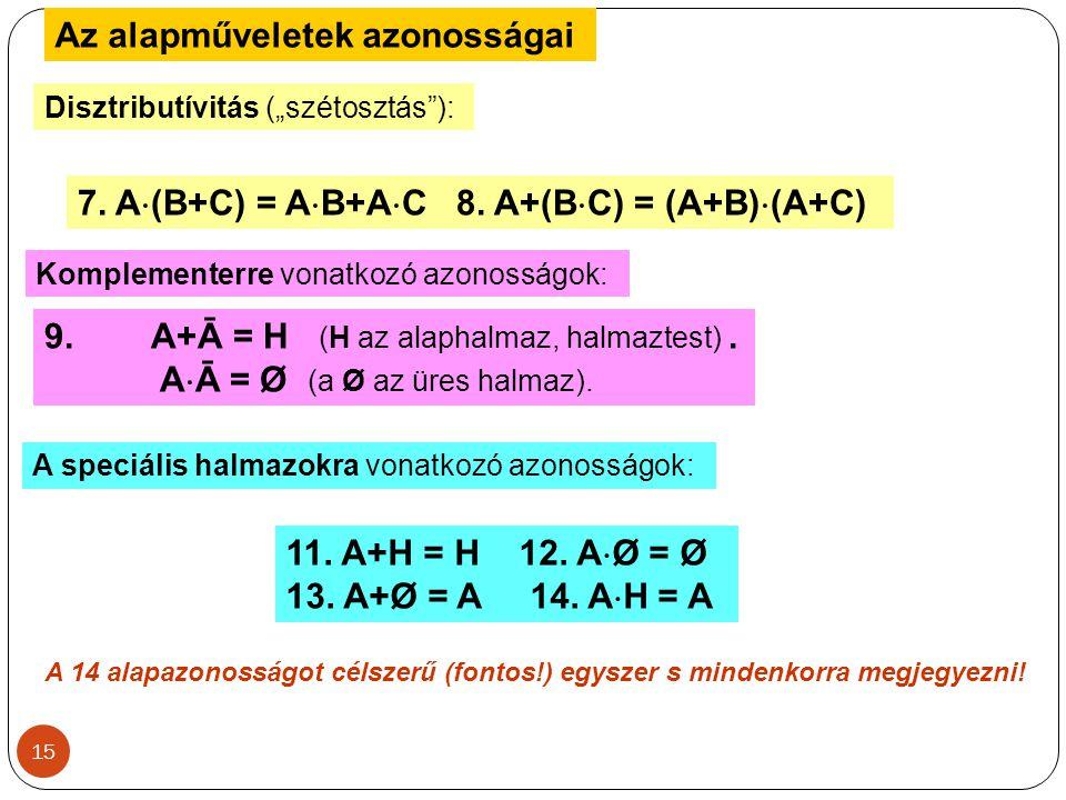 """15 Az alapműveletek azonosságai Disztributívitás (""""szétosztás""""): 7. A  (B+C) = A  B+A  C 8. A+(B  C) = (A+B)  (A+C) Komplementerre vonatkozó azon"""
