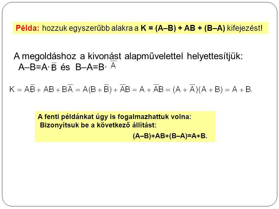 Példa: hozzuk egyszerűbb alakra a K = (A–B) + AB + (B–A) kifejezést! A megoldáshoz a kivonást alapművelettel helyettesítjük: A–B=A · és B–A=B · A fent