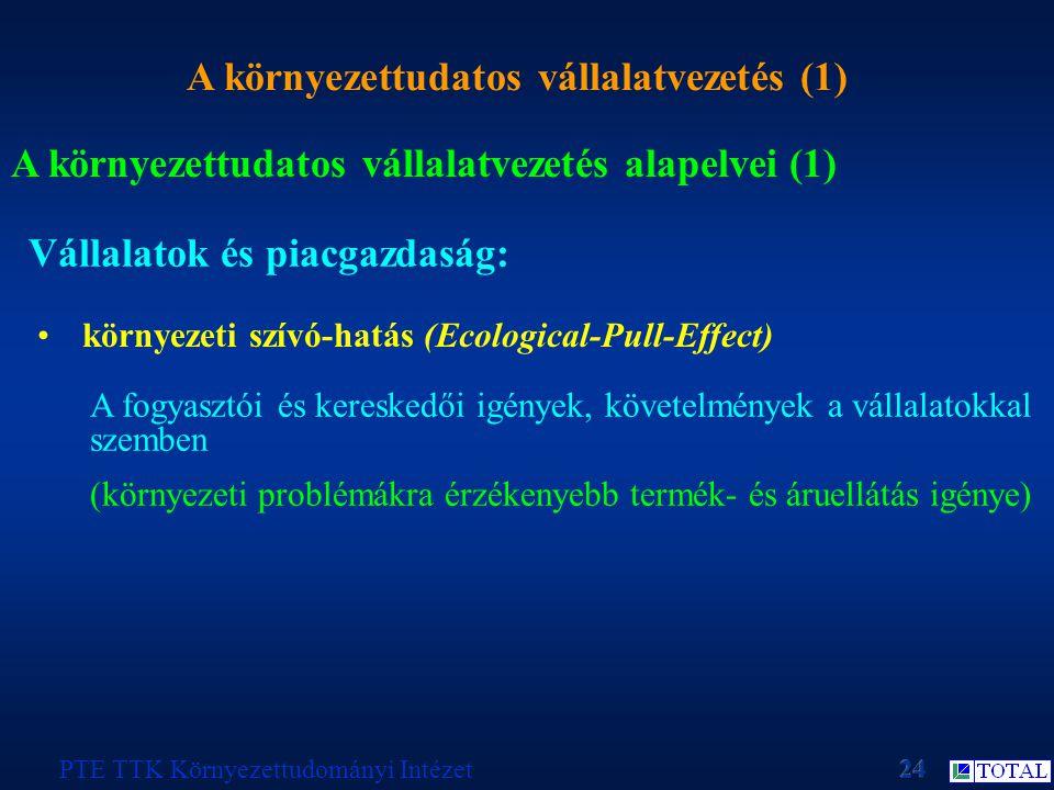 A környezettudatos vállalatvezetés (1) PTE TTK Környezettudományi Intézet A környezettudatos vállalatvezetés alapelvei (1) Vállalatok és piacgazdaság: környezeti szívó-hatás (Ecological-Pull-Effect) A fogyasztói és kereskedői igények, követelmények a vállalatokkal szemben (környezeti problémákra érzékenyebb termék- és áruellátás igénye)