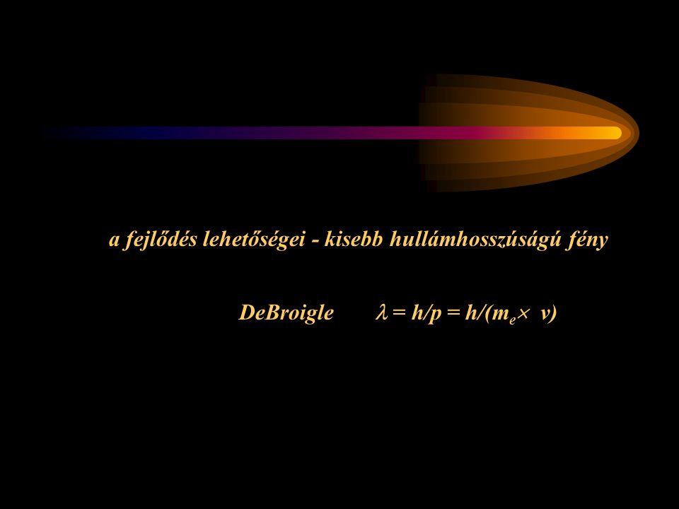 a fejlődés lehetőségei - kisebb hullámhosszúságú fény DeBroigle = h/p = h/(m e  v)