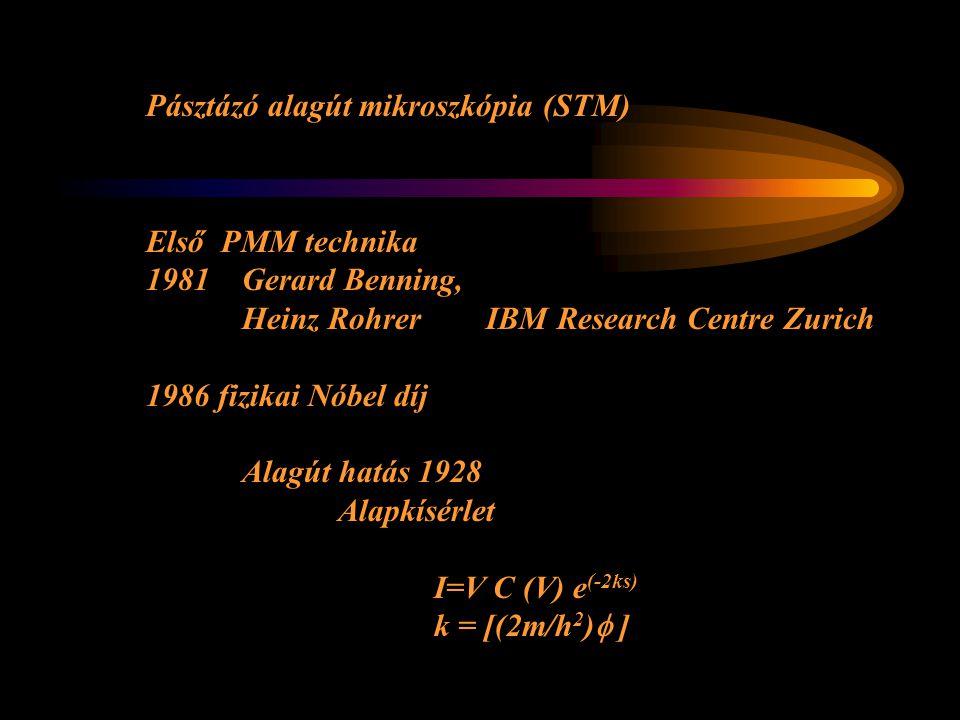 Pásztázó alagút mikroszkópia (STM) Első PMM technika 1981 Gerard Benning, Heinz Rohrer IBM Research Centre Zurich 1986 fizikai Nóbel díj Alagút hatás 1928 Alapkísérlet I=V C (V) e (-2ks) k = [(2m/h 2 )  ]