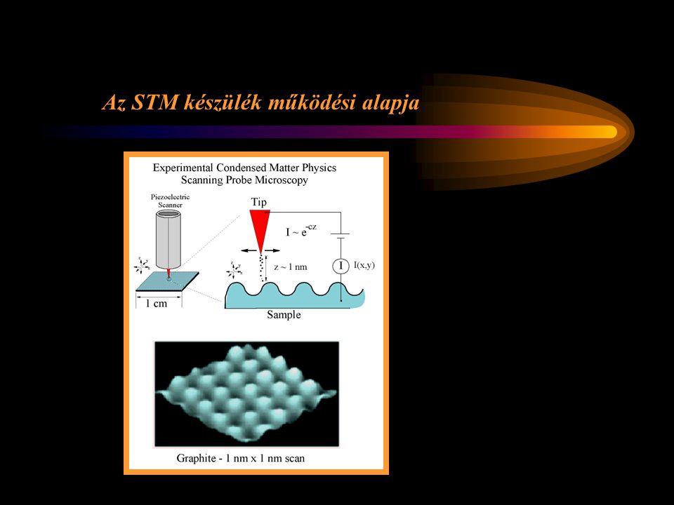 Az STM készülék működési alapja
