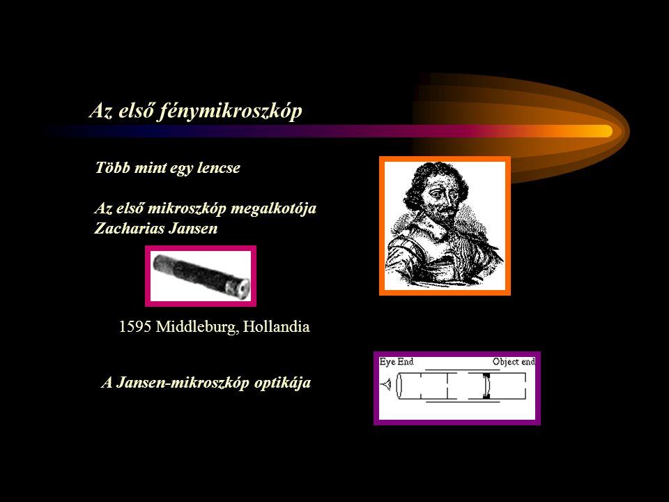 Az első fénymikroszkóp Több mint egy lencse Az első mikroszkóp megalkotója Zacharias Jansen 1595 Middleburg, Hollandia A Jansen-mikroszkóp optikája