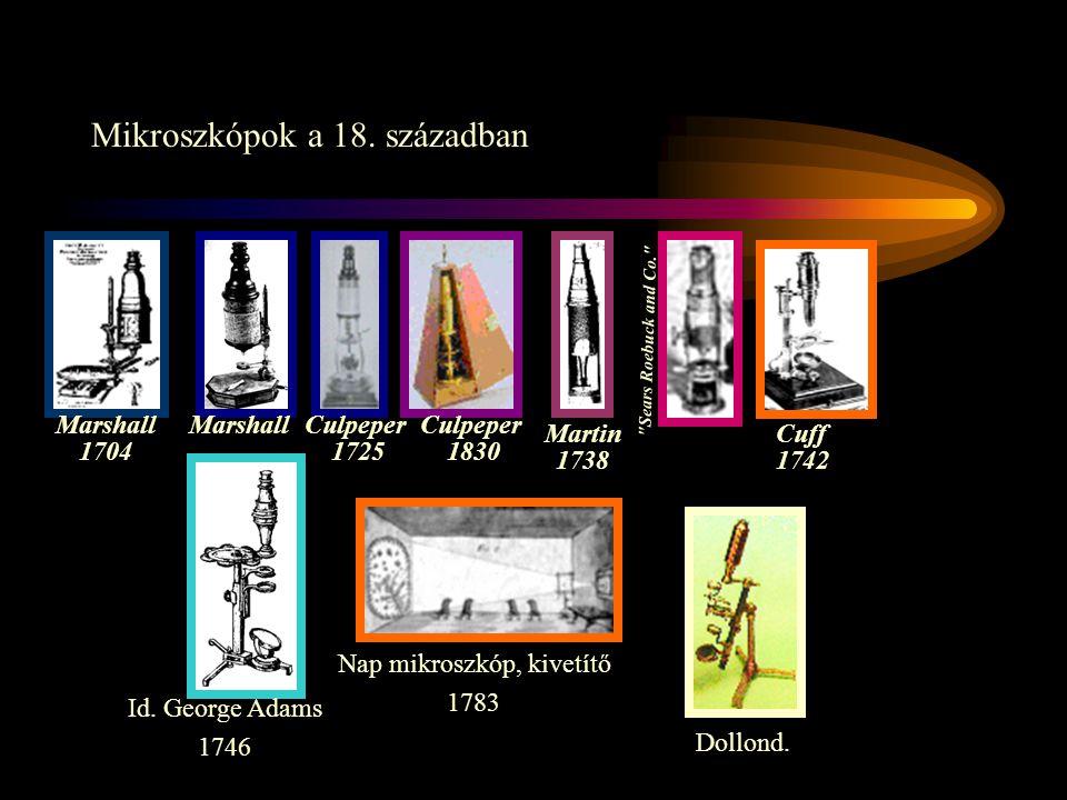 Az STM kép különböző megjelenítési módjai