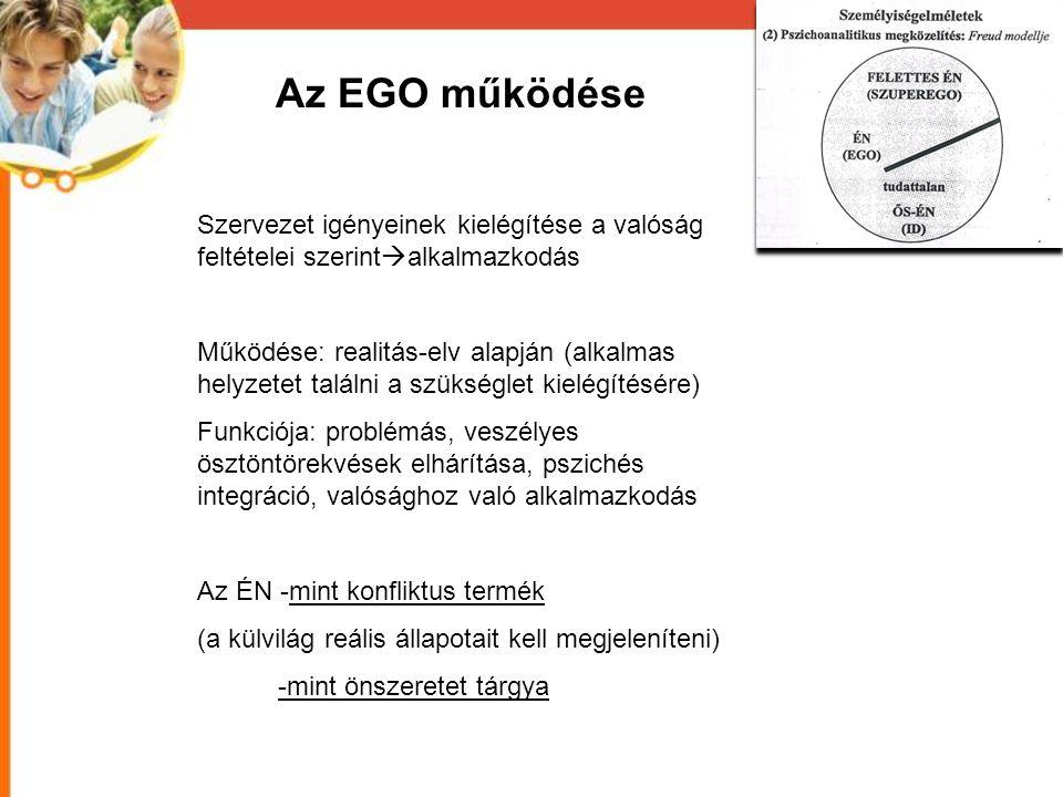 Az EGO működése Szervezet igényeinek kielégítése a valóság feltételei szerint  alkalmazkodás Működése: realitás-elv alapján (alkalmas helyzetet talál